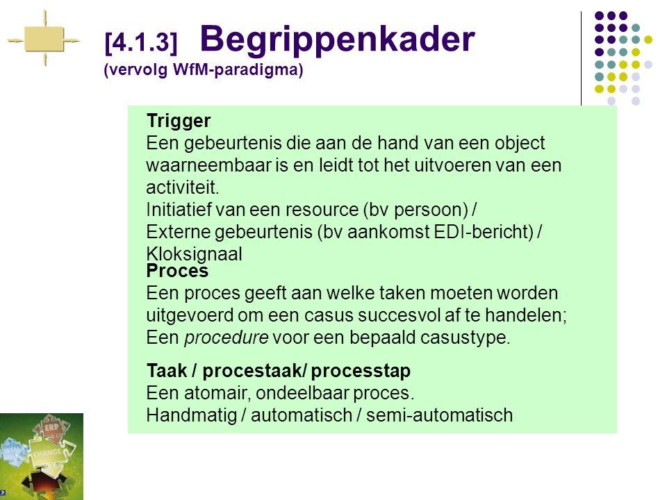 [4.1.3] Begrippenkader (vervolg WfM-paradigma)